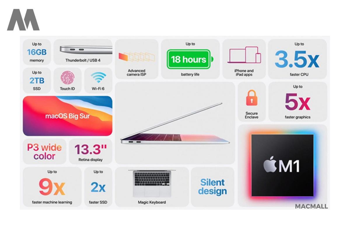 Pin siêu trâu của Apple Macbook air mới nhất